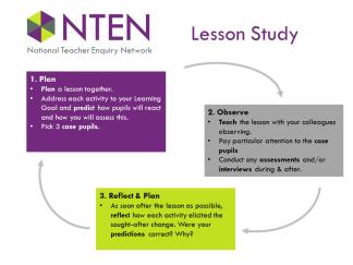 lesson-study-slide