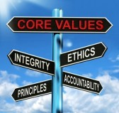 26961969-core-values-signpost-meaning-integrity-ethics-principals-and-accountability