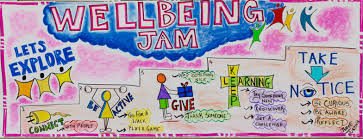 wellbeing jam