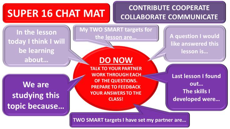 chat mat